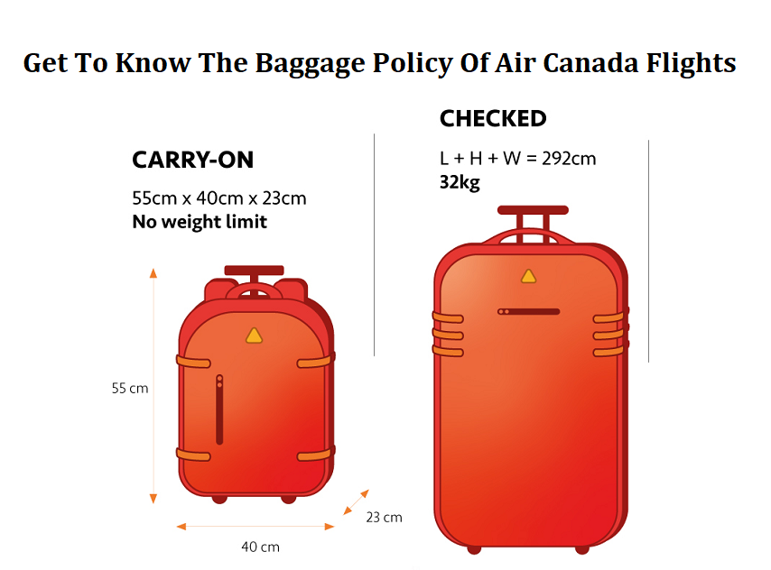 Baggage Policy Of Air Canada Flights